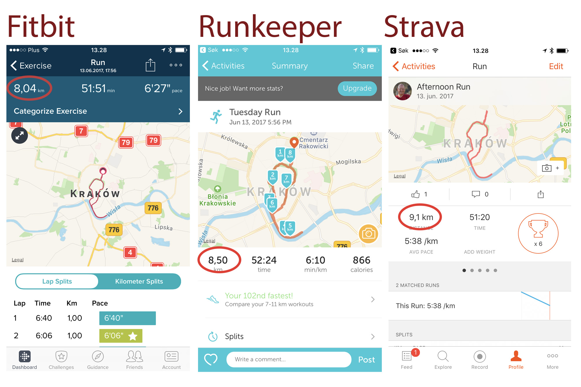 Comparing the running apps Fitbit , Runkeeper , and Strava